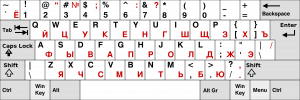 Russian QWERTY with cyrillic Characters